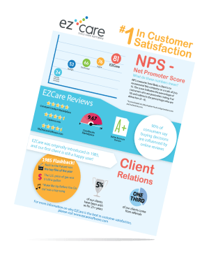 Infographics: Net Promoter Scores show EZCare as industry leader in support
